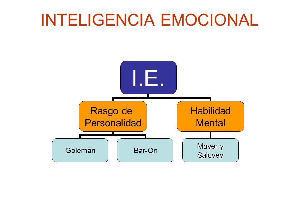 INTELIGENCIA EMOCIONAL I.E. Rasgo de Personalidad GolemanBar-On Habilidad Mental Mayer y Salovey