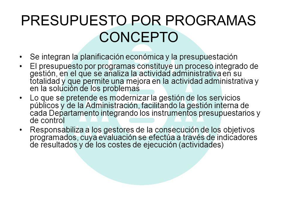 PRESUPUESTO POR PROGRAMAS CONCEPTO Se integran la planificación económica y la presupuestación El presupuesto por programas constituye un proceso inte