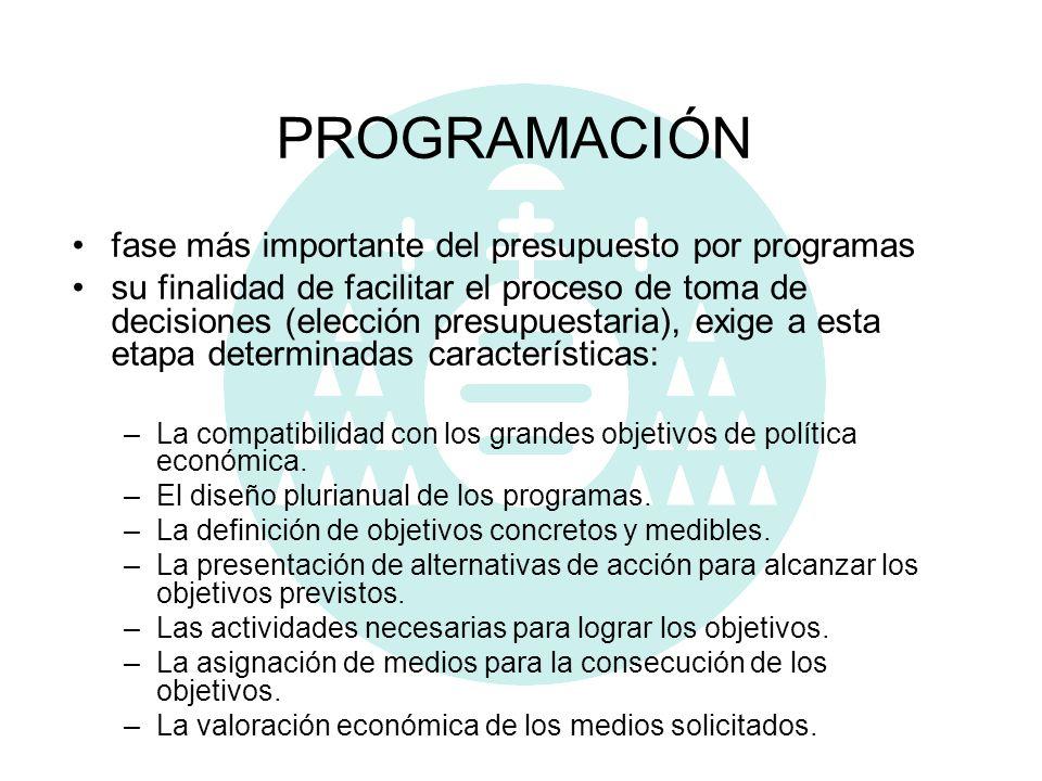 PROGRAMACIÓN fase más importante del presupuesto por programas su finalidad de facilitar el proceso de toma de decisiones (elección presupuestaria), e