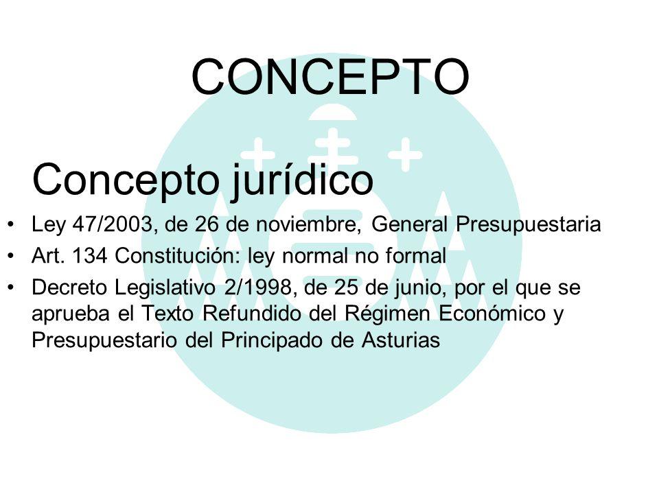 CONCEPTO Concepto jurídico Ley 47/2003, de 26 de noviembre, General Presupuestaria Art. 134 Constitución: ley normal no formal Decreto Legislativo 2/1