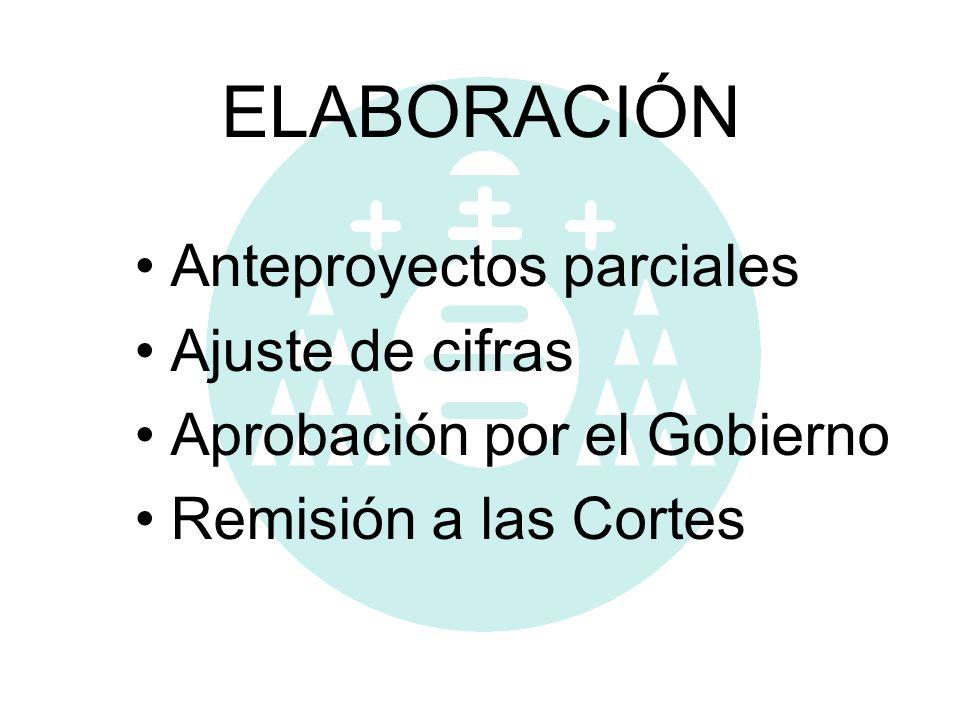 ELABORACIÓN Anteproyectos parciales Ajuste de cifras Aprobación por el Gobierno Remisión a las Cortes