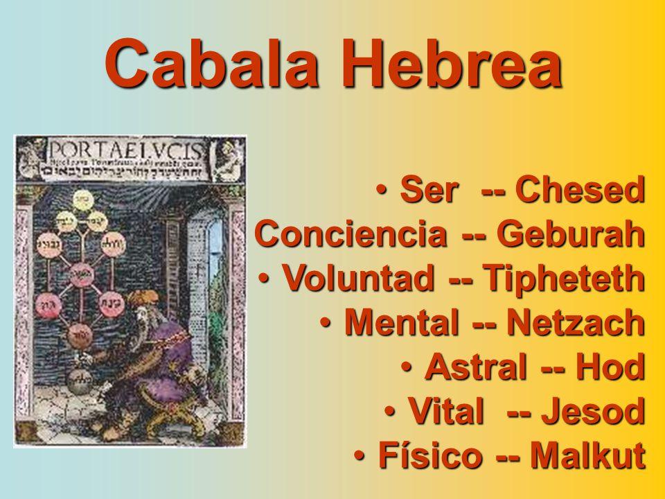 Cabala Hebrea SerSer -- Chesed ConcienciaConciencia -- Geburah VoluntadVoluntad -- Tipheteth MentalMental -- Netzach AstralAstral -- Hod VitalVital --