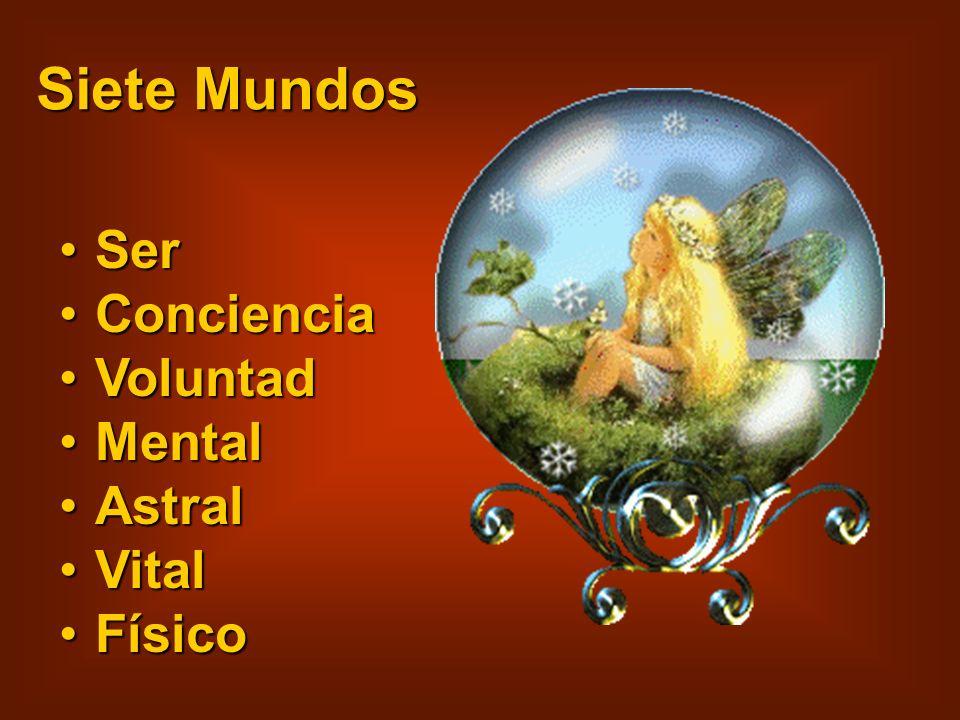 SerSer ConcienciaConciencia VoluntadVoluntad MentalMental AstralAstral VitalVital FísicoFísico Siete Mundos