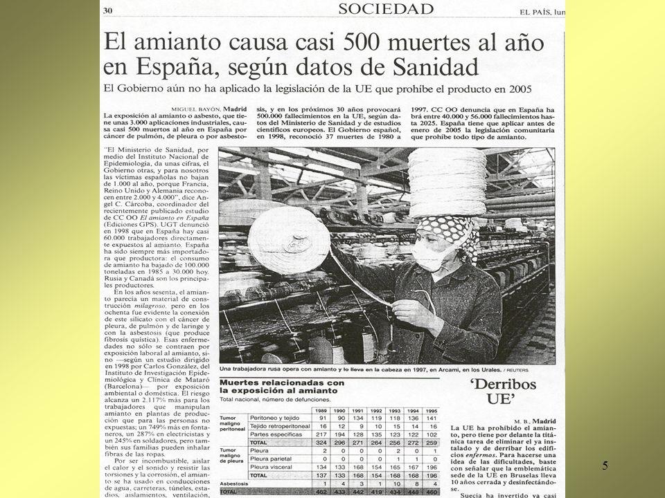 6 R.D.665/1997 (12 mayo) BOE nº124 (24 mayo) Directiva 90/394/CEE* R.D.