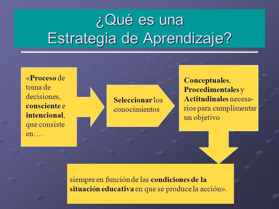 ¿Qué es una Estrategia de Aprendizaje? «Proceso de toma de decisiones, consciente e intencional, que consiste en…. Seleccionar los conocimientos Conce