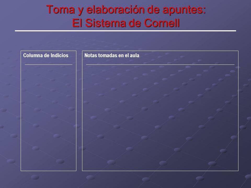 Toma y elaboración de apuntes: El Sistema de Cornell Columna de IndiciosNotas tomadas en el aula