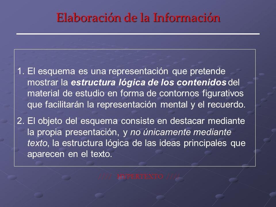 Elaboración de la Información 1.El esquema es una representación que pretende mostrar la estructura lógica de los contenidos del material de estudio e