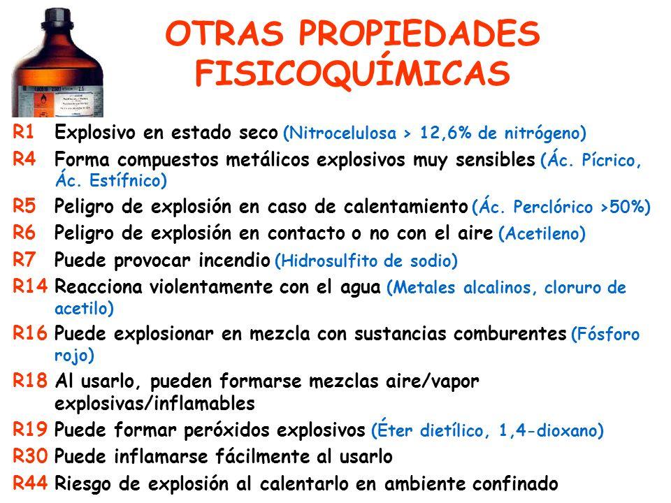 OTRAS PROPIEDADES FISICOQUÍMICAS R1Explosivo en estado seco (Nitrocelulosa > 12,6% de nitrógeno) R4Forma compuestos metálicos explosivos muy sensibles (Ác.