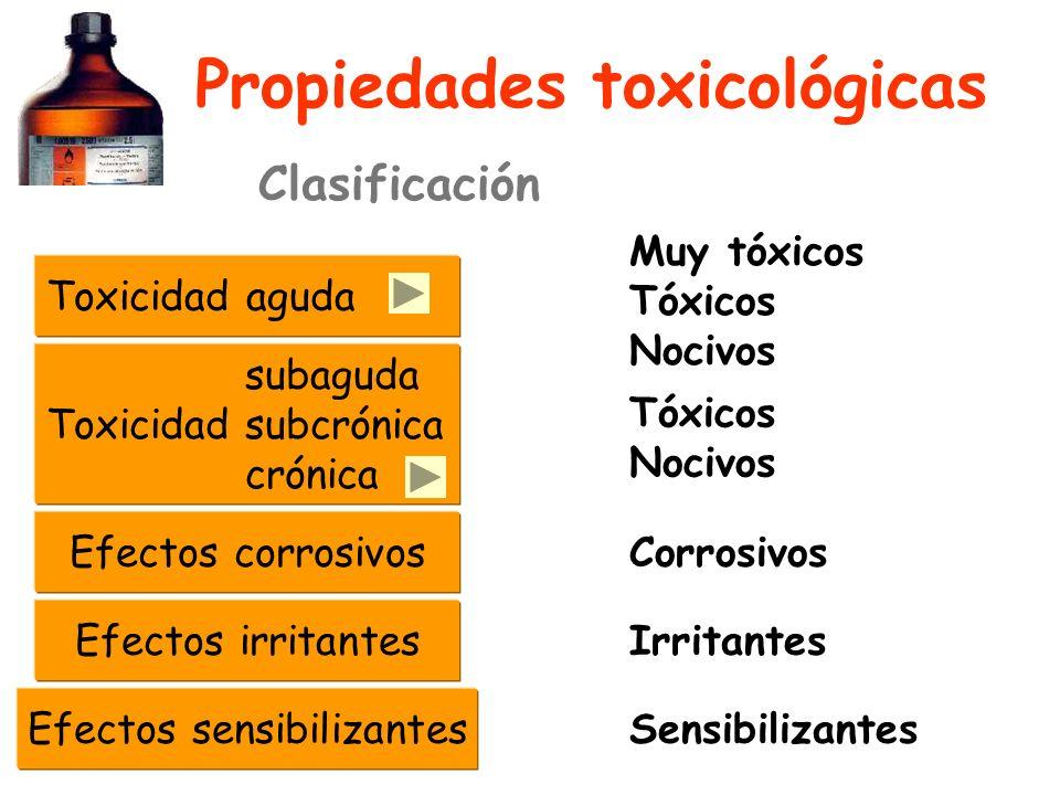 Propiedades toxicológicas Clasificación Efectos corrosivos Efectos irritantes Efectos sensibilizantes Sensibilizantes Irritantes Corrosivos Tóxicos Nocivos Muy tóxicos Tóxicos Nocivos Toxicidad aguda subaguda Toxicidadsubcrónica crónica
