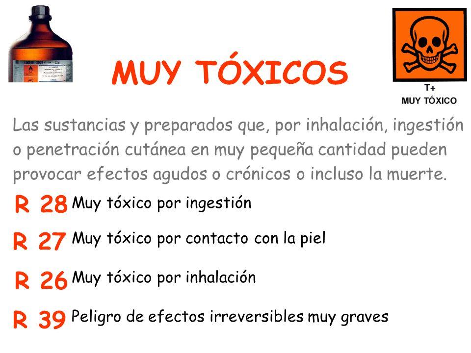 MUY TÓXICOS Las sustancias y preparados que, por inhalación, ingestión o penetración cutánea en muy pequeña cantidad pueden provocar efectos agudos o crónicos o incluso la muerte.