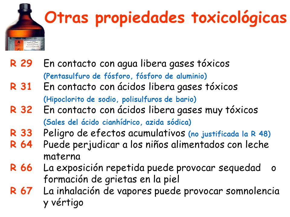 Otras propiedades toxicológicas R 29En contacto con agua libera gases tóxicos (Pentasulfuro de fósforo, fósforo de aluminio) R 31En contacto con ácidos libera gases tóxicos (Hipoclorito de sodio, polisulfuros de bario) R 32En contacto con ácidos libera gases muy tóxicos (Sales del ácido cianhídrico, azida sódica) R 33Peligro de efectos acumulativos (no justificada la R 48) R 64Puede perjudicar a los niños alimentados con leche materna R 66La exposición repetida puede provocar sequedad o formación de grietas en la piel R 67La inhalación de vapores puede provocar somnolencia y vértigo