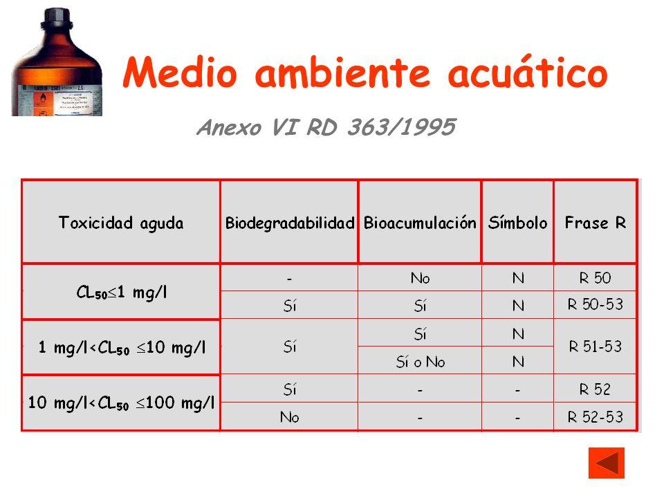 Medio ambiente acuático Anexo VI RD 363/1995