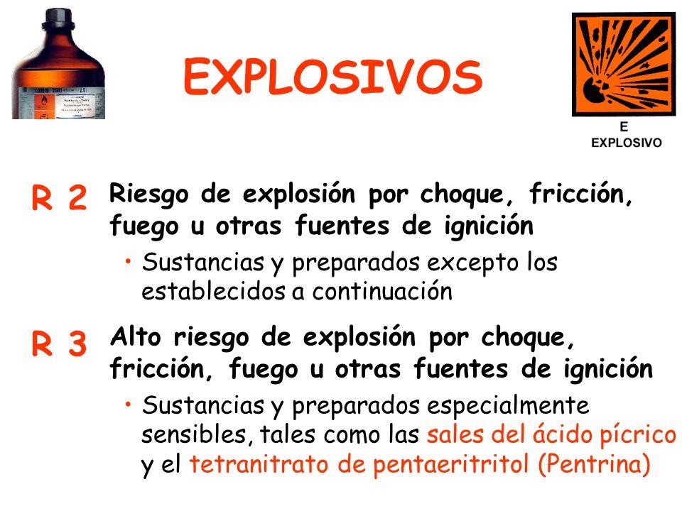 EXPLOSIVOS R 2 R 3 Riesgo de explosión por choque, fricción, fuego u otras fuentes de ignición Sustancias y preparados excepto los establecidos a continuación Alto riesgo de explosión por choque, fricción, fuego u otras fuentes de ignición Sustancias y preparados especialmente sensibles, tales como las sales del ácido pícrico y el tetranitrato de pentaeritritol (Pentrina)
