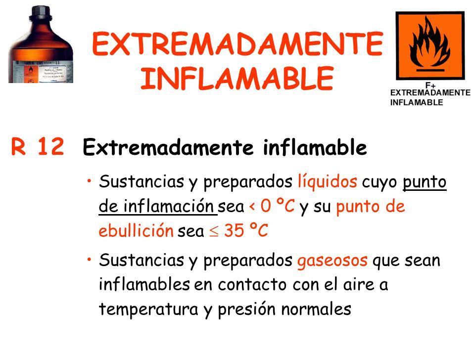EXTREMADAMENTE INFLAMABLE R 12 Sustancias y preparados líquidos cuyo punto de inflamación sea < 0 ºC y su punto de ebullición sea 35 ºCpunto de inflamación Sustancias y preparados gaseosos que sean inflamables en contacto con el aire a temperatura y presión normales Extremadamente inflamable