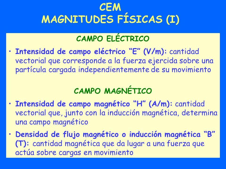CEM MAGNITUDES FÍSICAS (I) CAMPO ELÉCTRICO Intensidad de campo eléctrico E (V/m): cantidad vectorial que corresponde a la fuerza ejercida sobre una pa