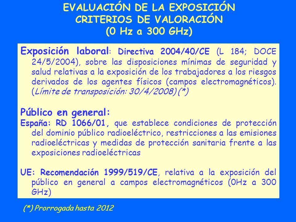 EVALUACIÓN DE LA EXPOSICIÓN CRITERIOS DE VALORACIÓN (0 Hz a 300 GHz) Exposición laboral : Directiva 2004/40/CE (L 184; DOCE 24/5/2004), sobre las disp