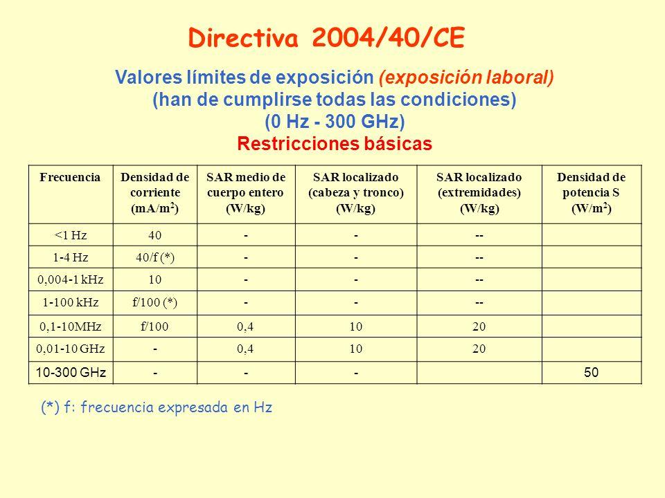 Valores límites de exposición (exposición laboral) (han de cumplirse todas las condiciones) (0 Hz - 300 GHz) Restricciones básicas FrecuenciaDensidad