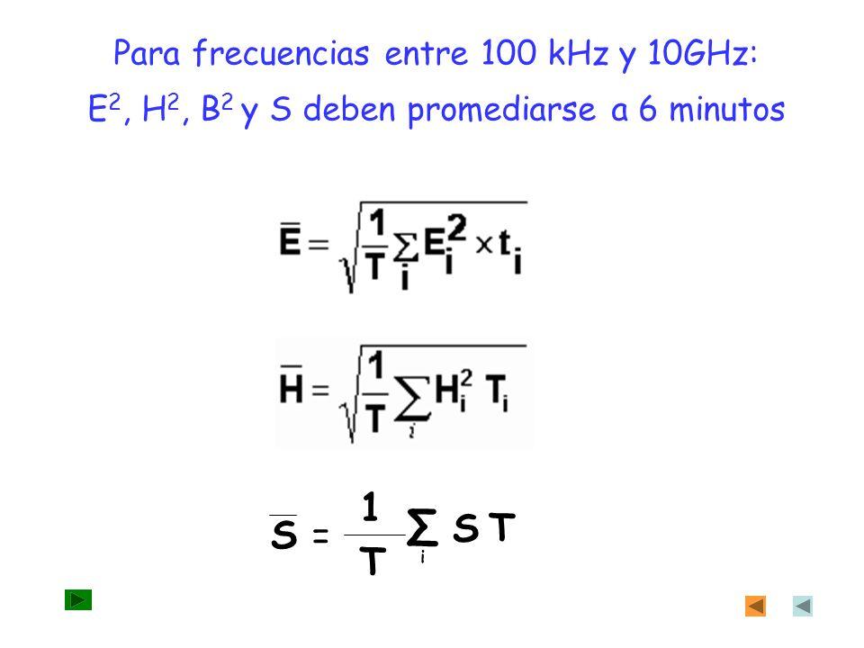S= 1 T S T i Para frecuencias entre 100 kHz y 10GHz: E 2, H 2, B 2 y S deben promediarse a 6 minutos