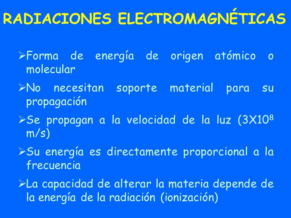 RADIACIONES ELECTROMAGNÉTICAS Forma de energía de origen atómico o molecular No necesitan soporte material para su propagación Se propagan a la veloci