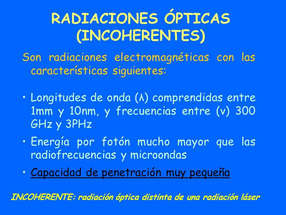 RADIACIONES ÓPTICAS (INCOHERENTES) Son radiaciones electromagnéticas con las características siguientes: Longitudes de onda (λ) comprendidas entre 1mm