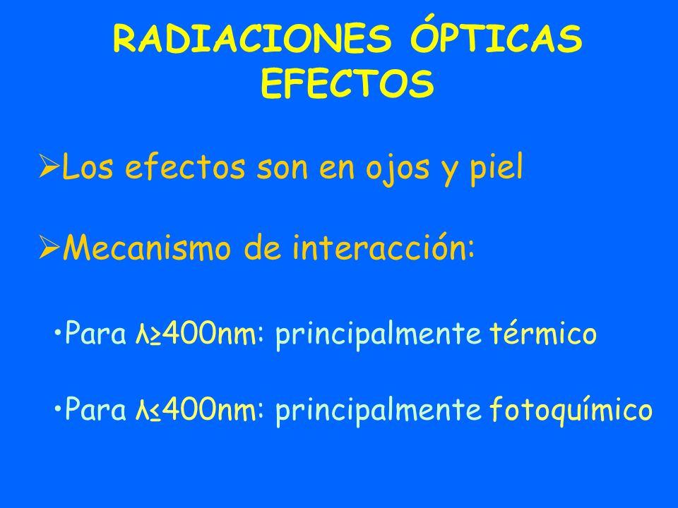 RADIACIONES ÓPTICAS EFECTOS Los efectos son en ojos y piel Mecanismo de interacción: Para λ400nm: principalmente térmico Para λ400nm: principalmente f