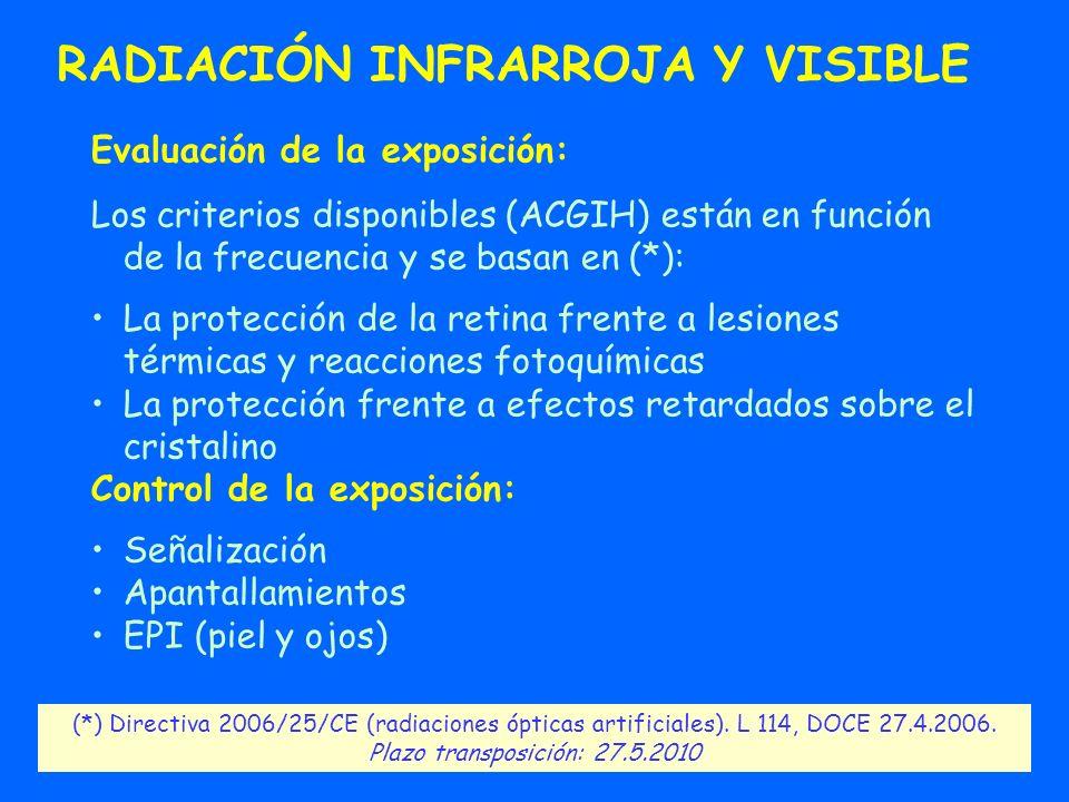 RADIACIÓN INFRARROJA Y VISIBLE Evaluación de la exposición: Los criterios disponibles (ACGIH) están en función de la frecuencia y se basan en (*): La