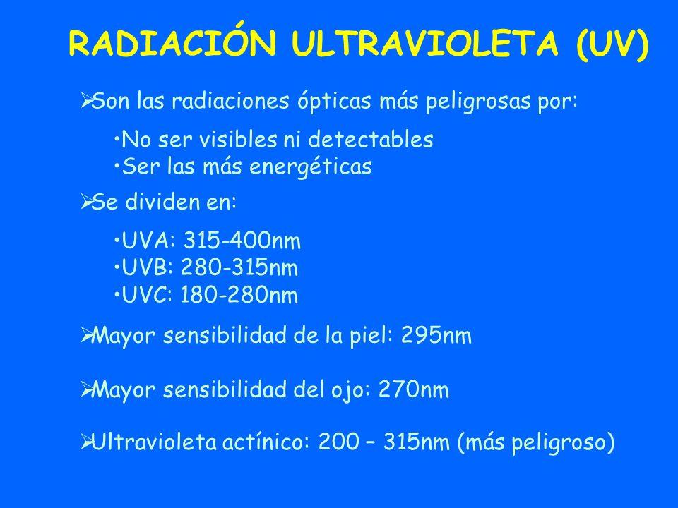 RADIACIÓN ULTRAVIOLETA (UV) Son las radiaciones ópticas más peligrosas por: No ser visibles ni detectables Ser las más energéticas Se dividen en: UVA: