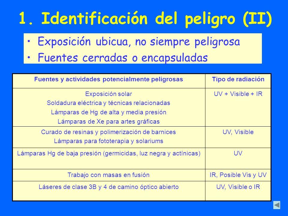 1. Identificación del peligro (II) Exposición ubicua, no siempre peligrosa Fuentes cerradas o encapsuladas Fuentes y actividades potencialmente peligr