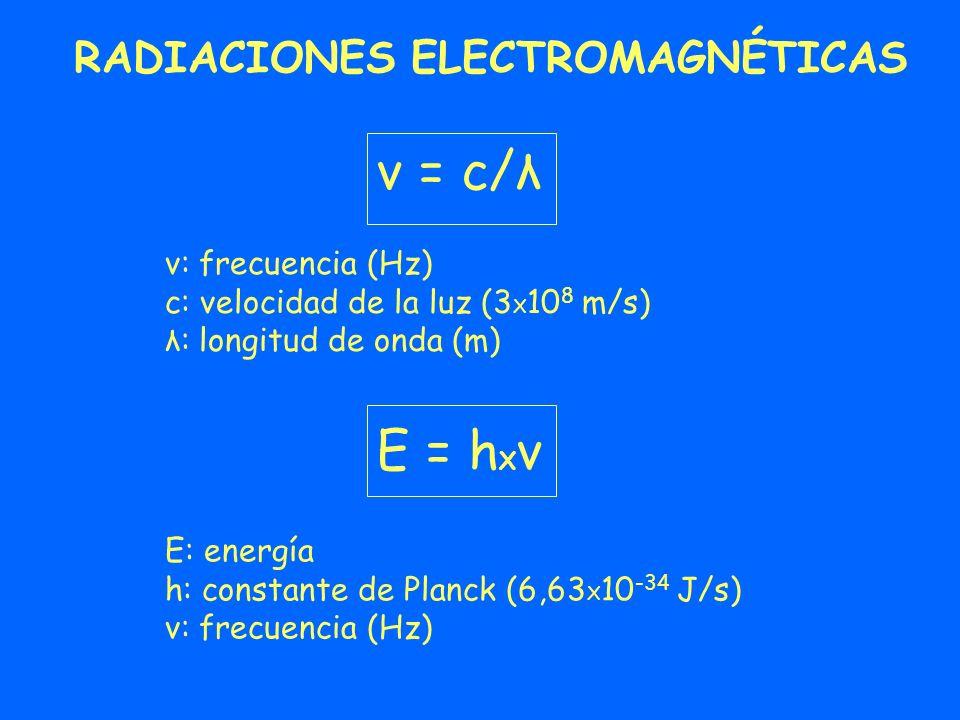 RADIACIONES ELECTROMAGNÉTICAS ν = c/λ ν: frecuencia (Hz) c: velocidad de la luz (3 X 10 8 m/s) λ: longitud de onda (m) E = h X ν E: energía h: constan