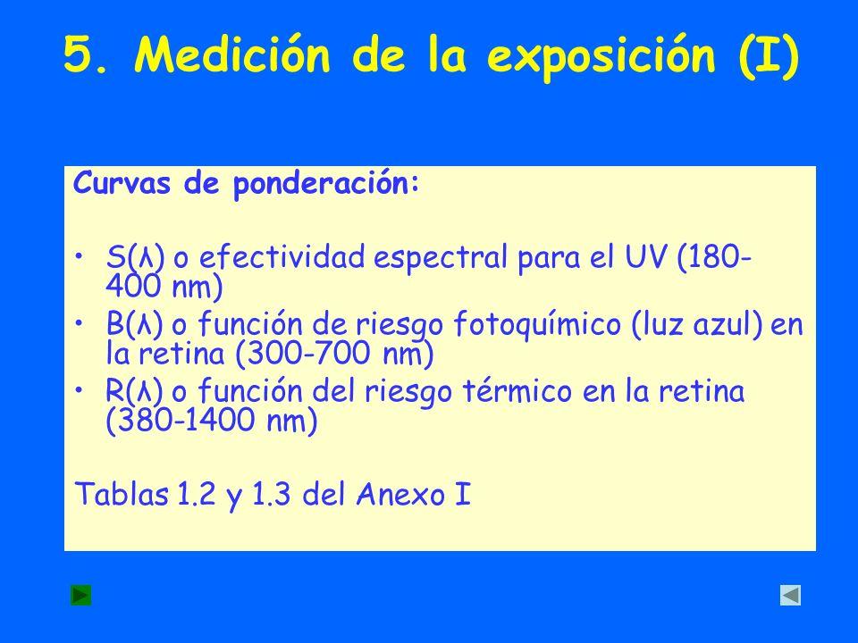 5. Medición de la exposición (I) Curvas de ponderación: S(λ) o efectividad espectral para el UV (180- 400 nm) B(λ) o función de riesgo fotoquímico (lu