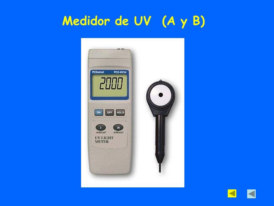 Medidor de UV (A y B)
