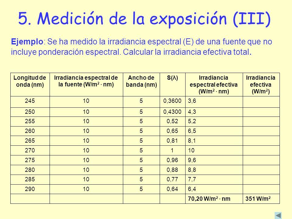 5. Medición de la exposición (III) Ejemplo: Se ha medido la irradiancia espectral (E) de una fuente que no incluye ponderación espectral. Calcular la