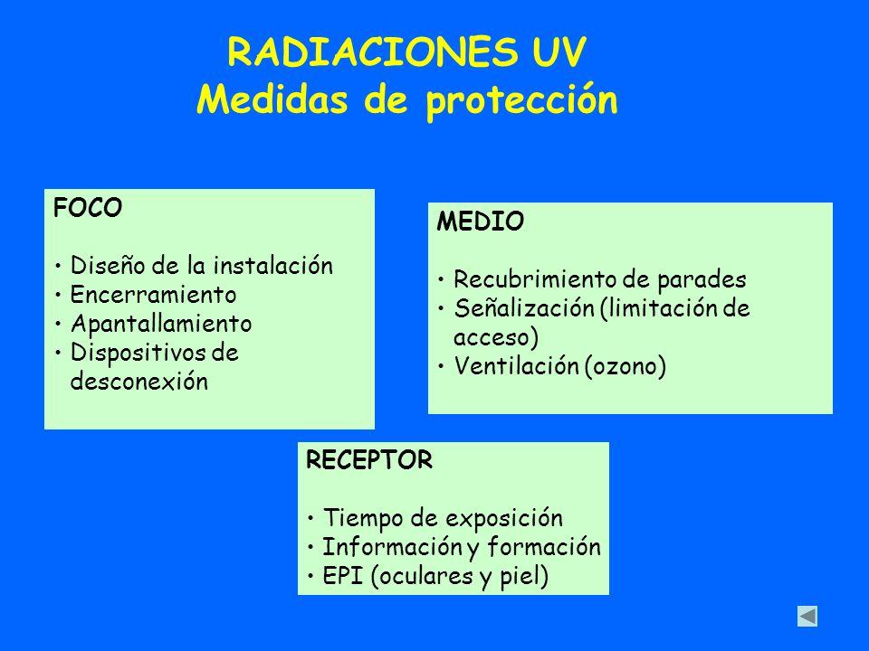 RADIACIONES UV Medidas de protección FOCO Diseño de la instalación Encerramiento Apantallamiento Dispositivos de desconexión MEDIO Recubrimiento de pa