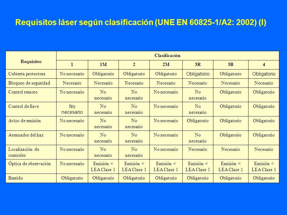 Requisitos láser según clasificación (UNE EN 60825-1/A2: 2002) (I) Requisitos Clasificación 11M22M3R3B4 Cubierta protectoraNo necesarioObligatorio Blo