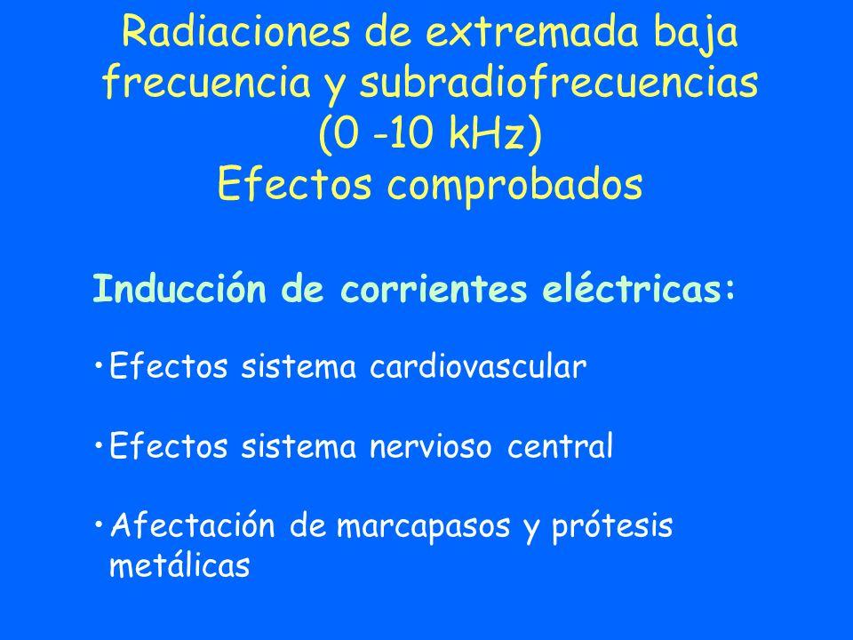 Radiaciones de extremada baja frecuencia y subradiofrecuencias (0 -10 kHz) Efectos comprobados Inducción de corrientes eléctricas: Efectos sistema car