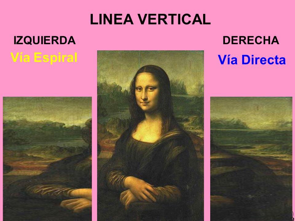 Vía Espiral LINEA VERTICAL Vía Directa IZQUIERDADERECHA