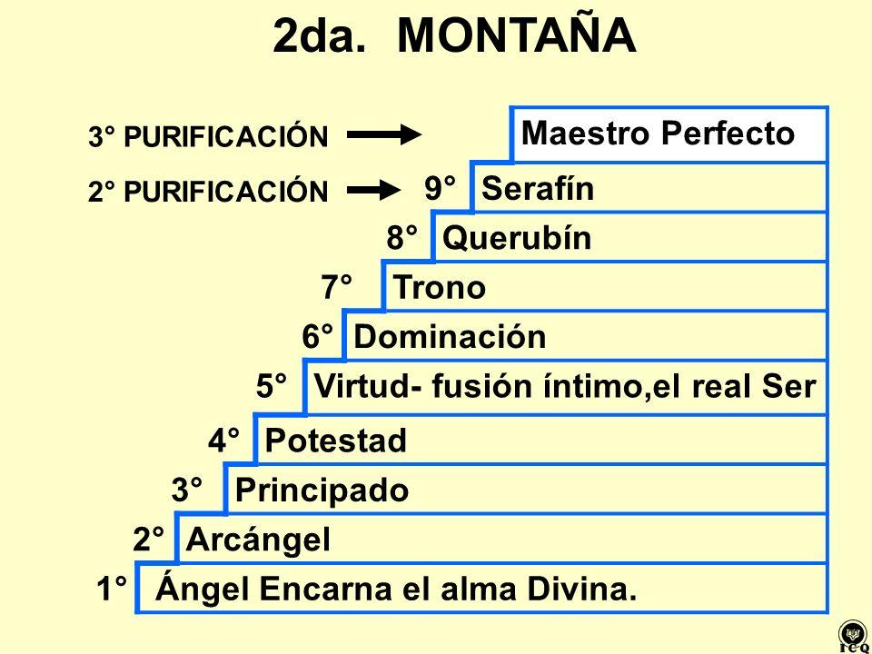 2da. MONTAÑA Maestro Perfecto 9°Serafín 8°Querubín 7°Trono 6°Dominación 5°Virtud- fusión íntimo,el real Ser 4°Potestad 3°Principado 2°Arcángel 1° Ánge