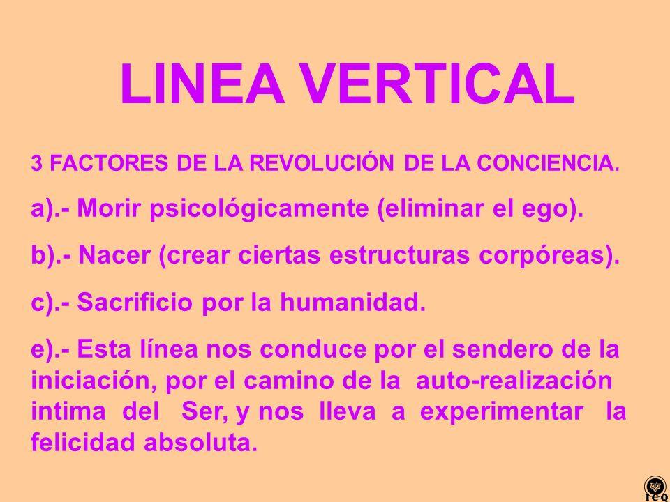 LINEA VERTICAL 3 FACTORES DE LA REVOLUCIÓN DE LA CONCIENCIA. a).- Morir psicológicamente (eliminar el ego). b).- Nacer (crear ciertas estructuras corp