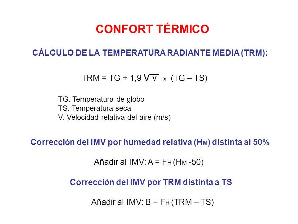 CONFORT TÉRMICO CÁLCULO DE LA TEMPERATURA RADIANTE MEDIA (TRM): TRM = TG + 1,9 V v x (TG – TS) TG: Temperatura de globo TS: Temperatura seca V: Velocidad relativa del aire (m/s) Corrección del IMV por humedad relativa (H M ) distinta al 50% Añadir al IMV: A = F H (H M -50) Corrección del IMV por TRM distinta a TS Añadir al IMV: B = F R (TRM – TS)