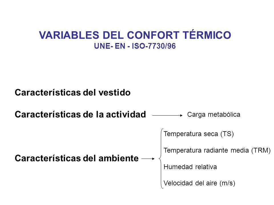 VARIABLES DEL CONFORT TÉRMICO UNE- EN - ISO-7730/96 Características del vestido Características de la actividad Características del ambiente Temperatura seca (TS) Temperatura radiante media (TRM) Humedad relativa Velocidad del aire (m/s) Carga metabólica