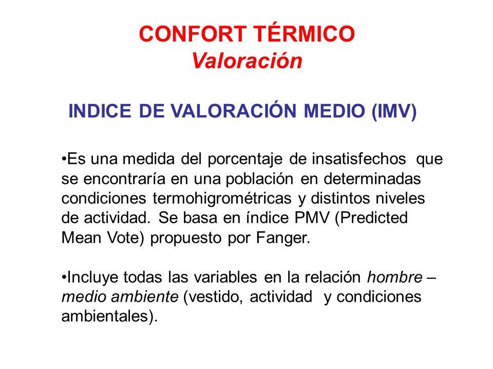 CONFORT TÉRMICO Valoración INDICE DE VALORACIÓN MEDIO (IMV) Es una medida del porcentaje de insatisfechos que se encontraría en una población en determinadas condiciones termohigrométricas y distintos niveles de actividad.