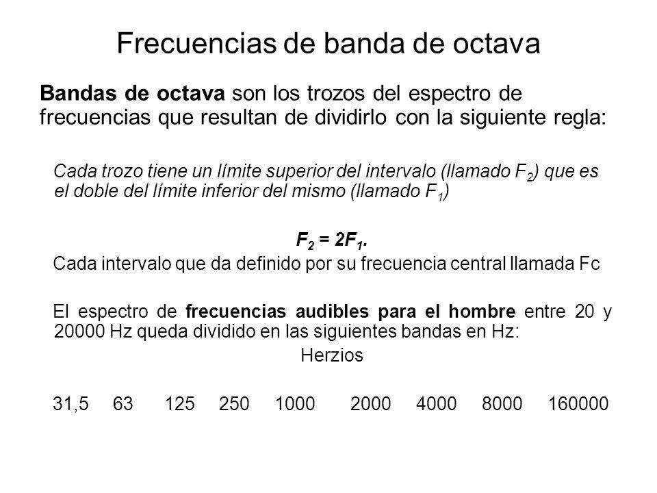 Frecuencias de banda de octava Bandas de octava son los trozos del espectro de frecuencias que resultan de dividirlo con la siguiente regla: Cada troz