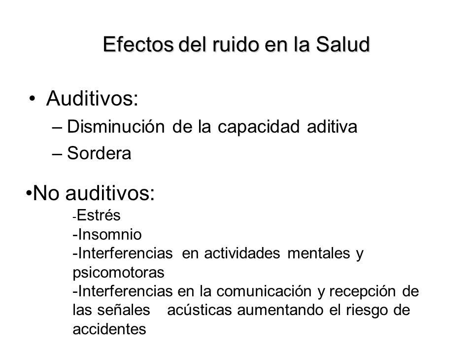 Efectos del ruido en la Salud Auditivos: –Disminución de la capacidad aditiva –Sordera No auditivos: - Estrés -Insomnio -Interferencias en actividades