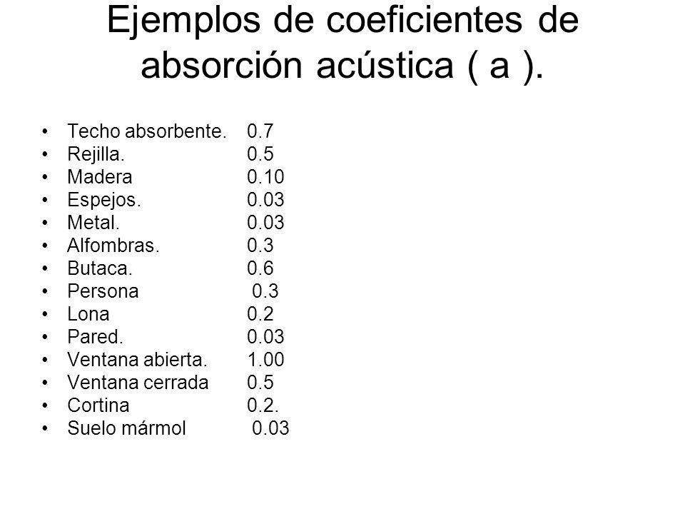 Ejemplos de coeficientes de absorción acústica ( a ). Techo absorbente. 0.7 Rejilla. 0.5 Madera0.10 Espejos. 0.03 Metal. 0.03 Alfombras. 0.3 Butaca. 0