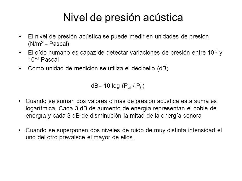 Nivel de presión acústica El nivel de presión acústica se puede medir en unidades de presión (N/m 2 = Pascal) El oído humano es capaz de detectar vari