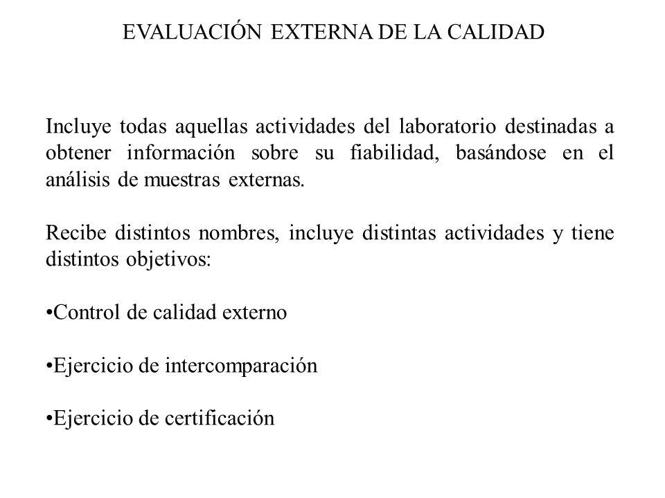 EVALUACIÓN EXTERNA DE LA CALIDAD Incluye todas aquellas actividades del laboratorio destinadas a obtener información sobre su fiabilidad, basándose en el análisis de muestras externas.