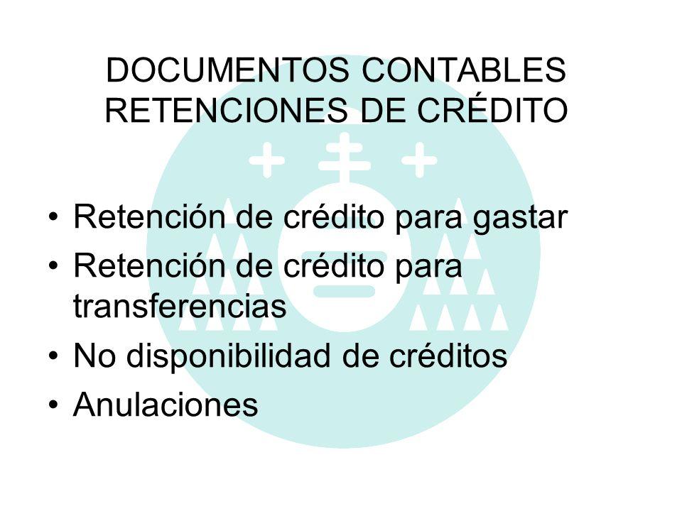 DOCUMENTOS CONTABLES RETENCIONES DE CRÉDITO Retención de crédito para gastar Retención de crédito para transferencias No disponibilidad de créditos An