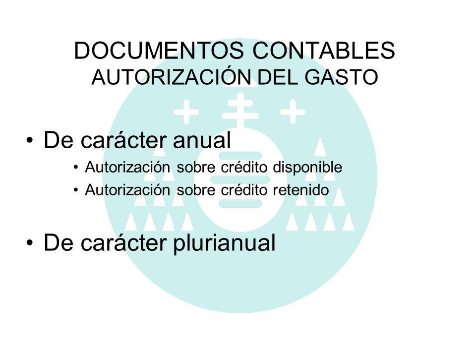 DOCUMENTOS CONTABLES AUTORIZACIÓN DEL GASTO De carácter anual Autorización sobre crédito disponible Autorización sobre crédito retenido De carácter pl