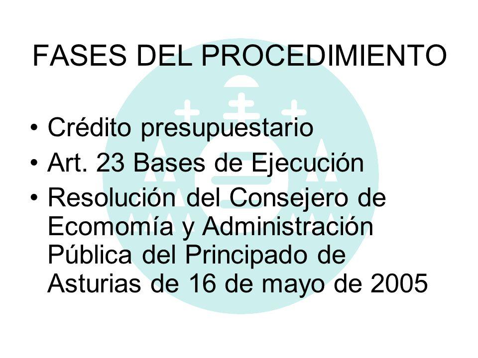 FASES DEL PROCEDIMIENTO Crédito presupuestario Art. 23 Bases de Ejecución Resolución del Consejero de Ecomomía y Administración Pública del Principado