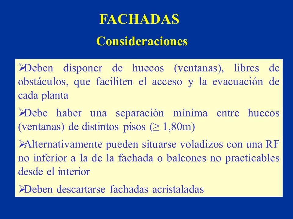 FACHADAS Y VENTANAS E. Gadea, X. Guardino, M.G. Rosell INSHT NTP 551.2000